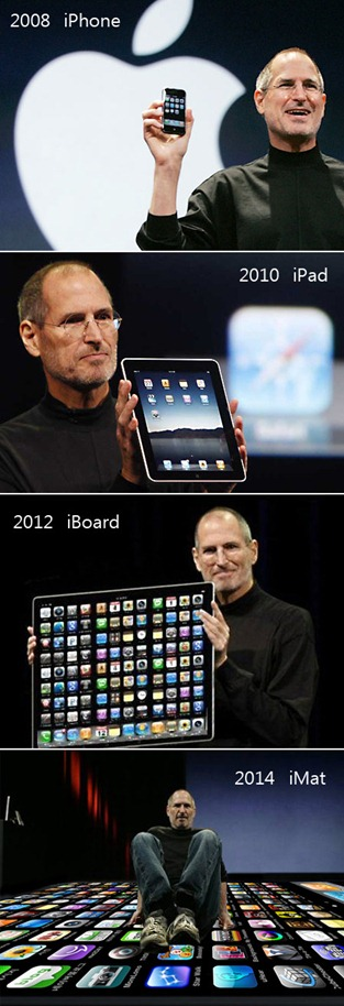 Future of Apple Product Line