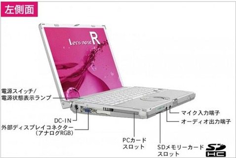 Core i7 Netbook