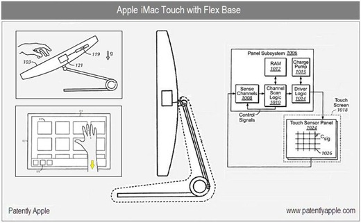 Apple iMac Touch