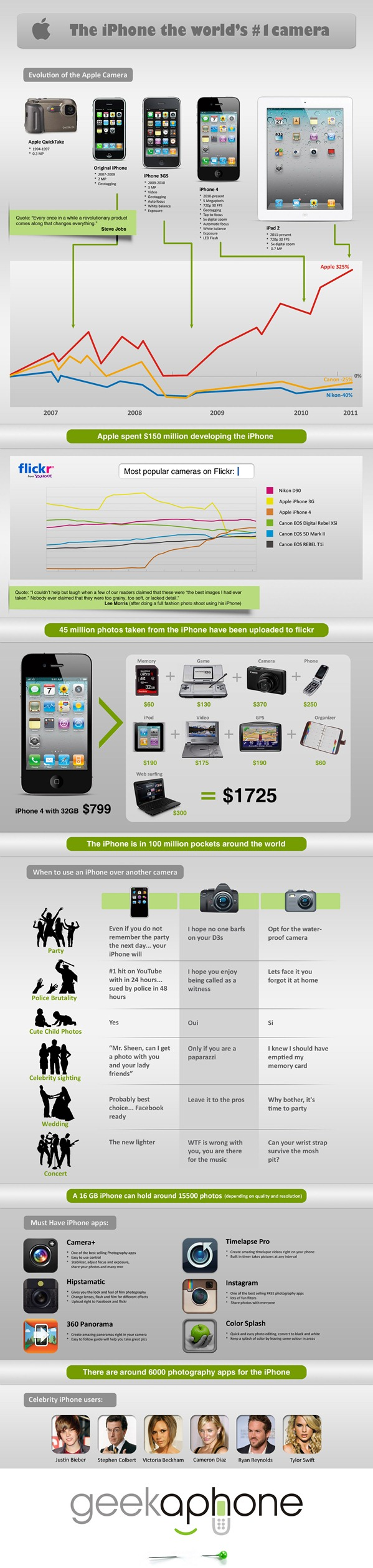 iPhone_Infographic_1600px