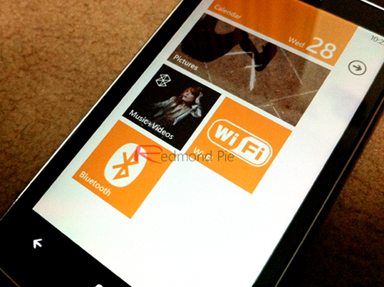 WP7 Network Dashboard