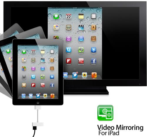 Video Mirroring
