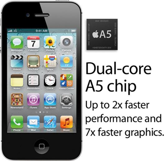 iPhone 4S A5