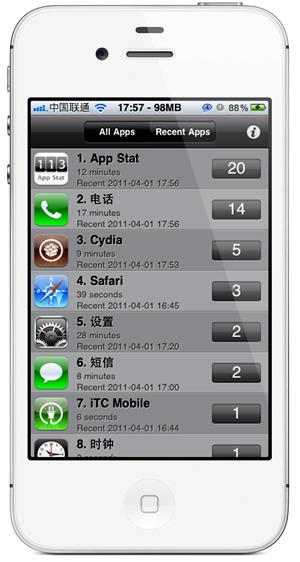 App Stat