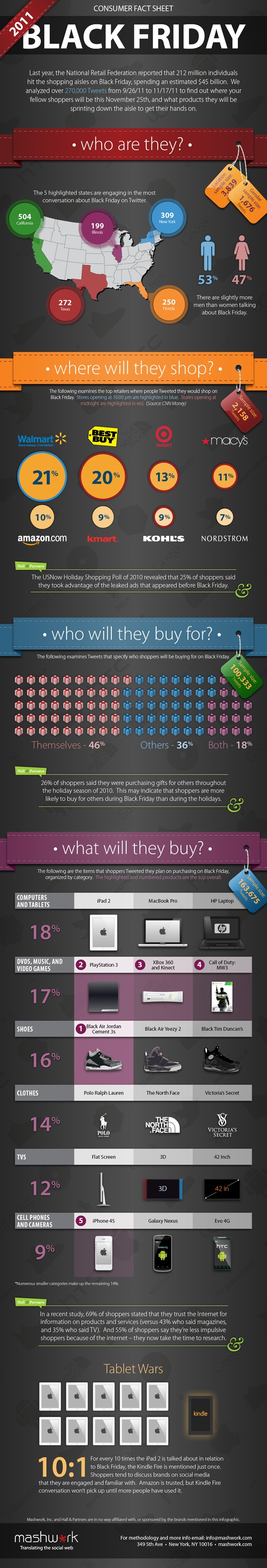 twitter-black-friday-infographic-972