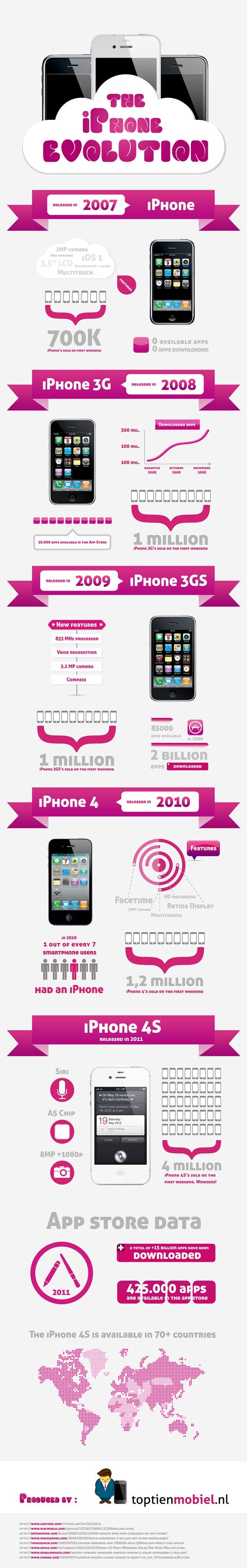 the-iphone-evolution-big