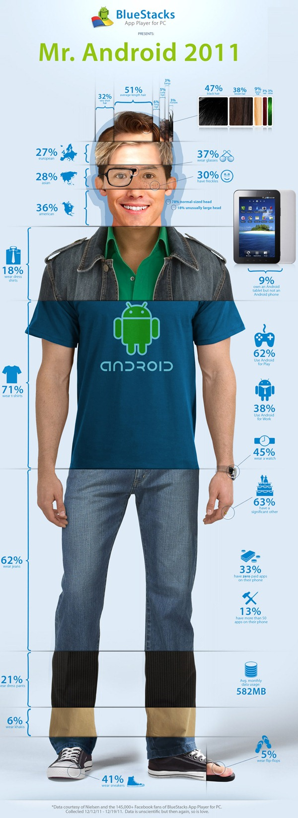 mr-android-big-new