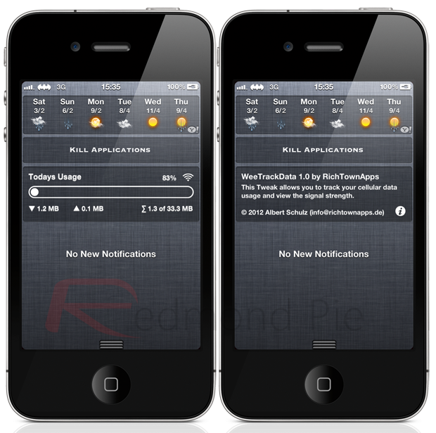 iphone usage tracker track your cellular data usage on iphone with weetrackdata 8961