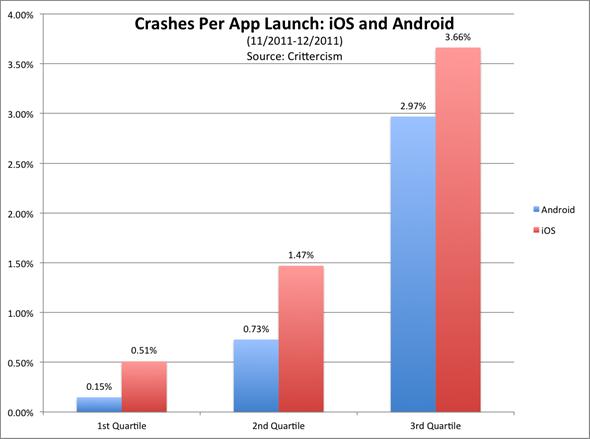 app-crashes1