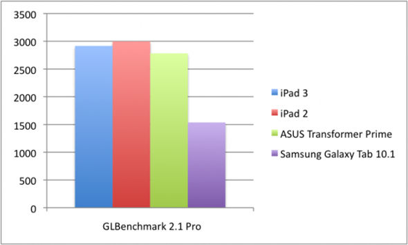 GLBenchPro-600x361