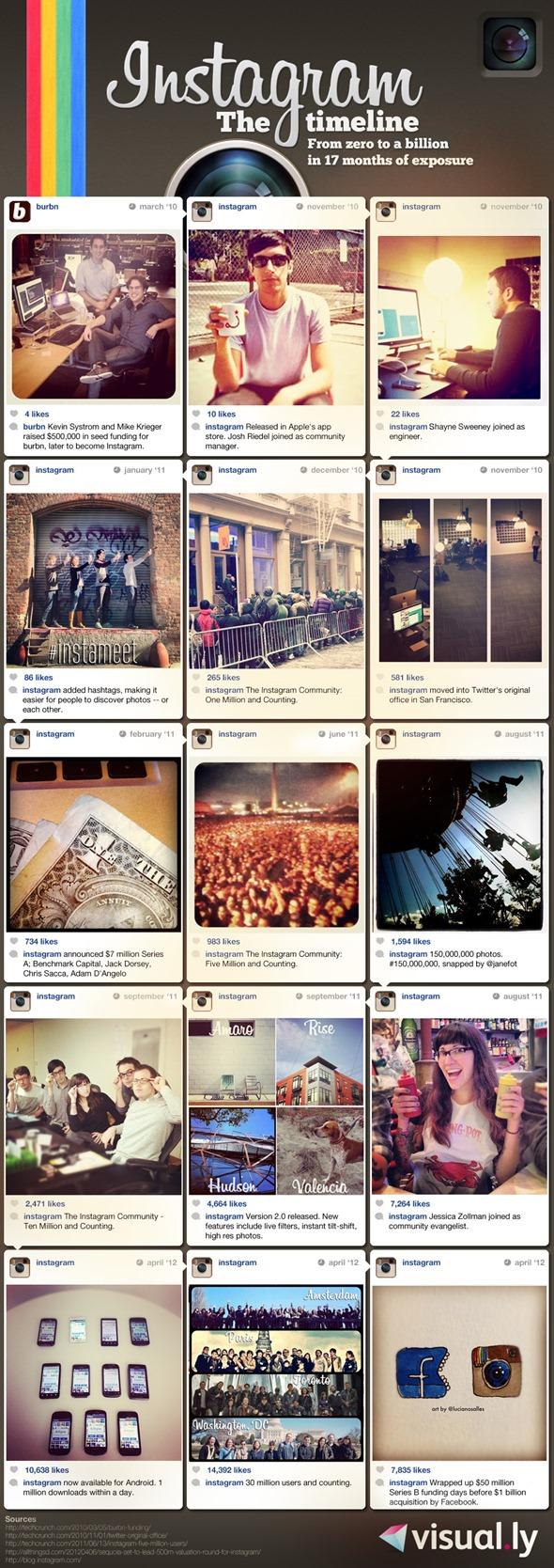 InstagramFromZerotoaBillion_4f84a1f86f668