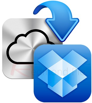 Sync iCloud with Dropbox