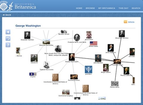 Encyclopedia Britannica For iPhone And iPad Now Available