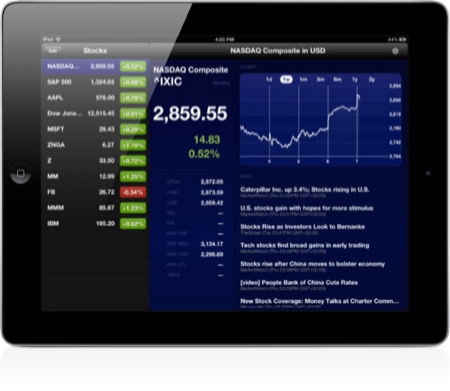 Stock Market HD