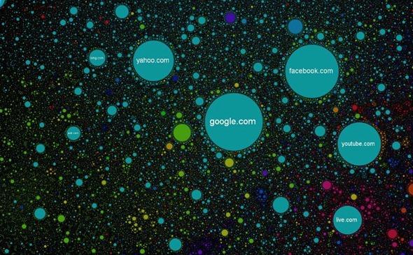 internet-map-3-972