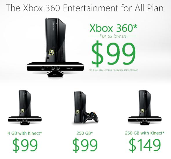 99 Xbox 360