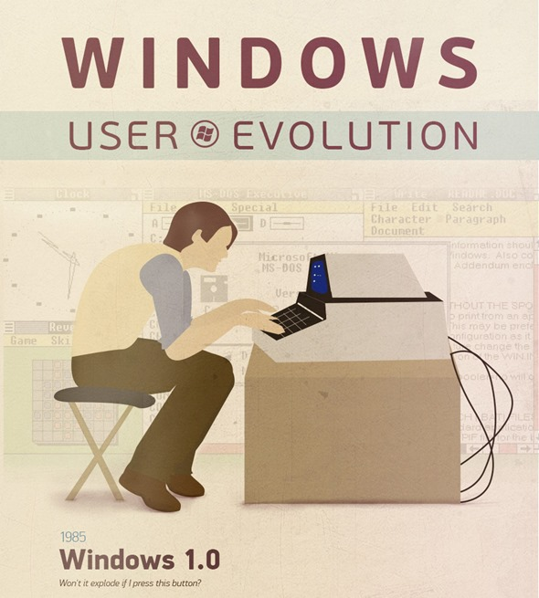 windows-evolution header