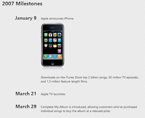 iTunes milestones