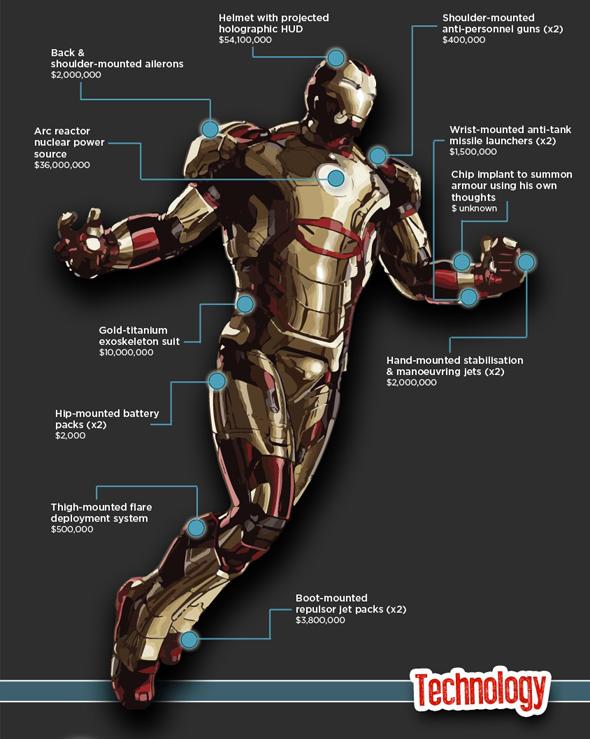 iron man header