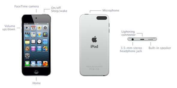 new iPod touch specs