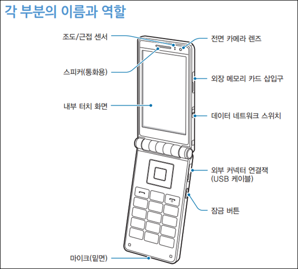 Galaxy Folder 1