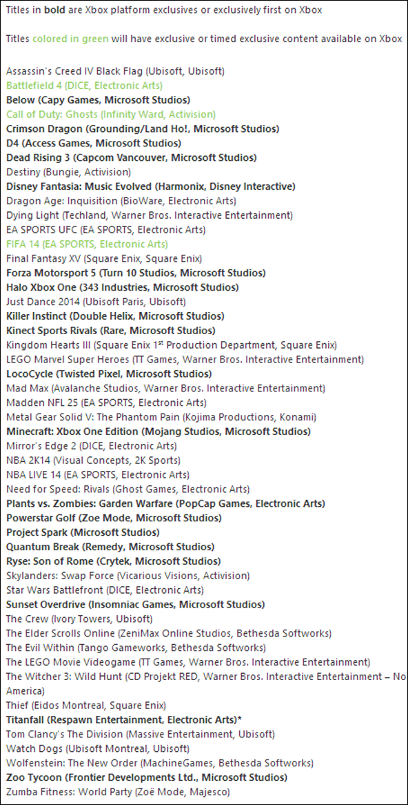 Xbox One 50 titles list