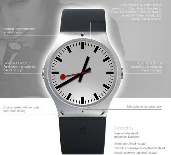iWatch face