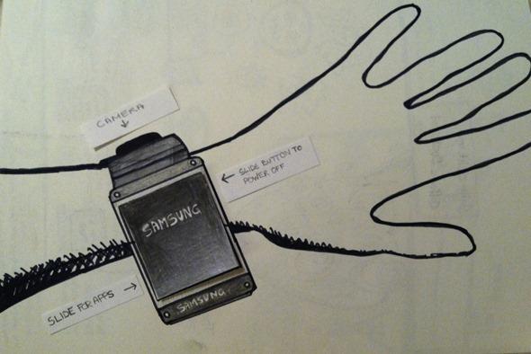 Samsung Smartwatch (3)