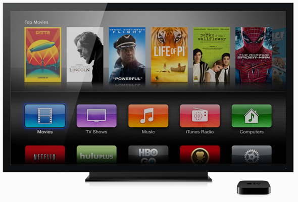 Apple TV face