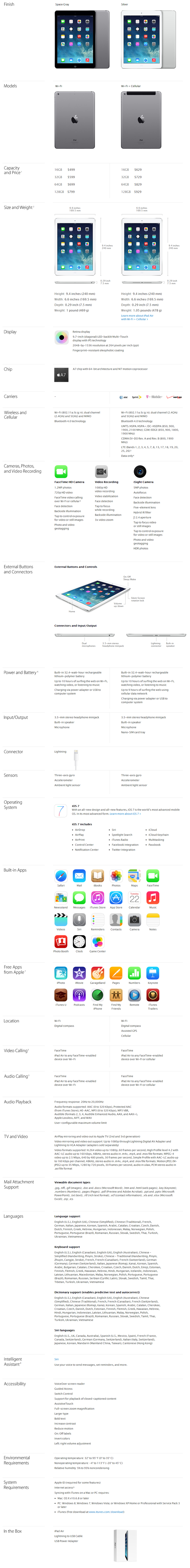 Apple iPad Air specs features