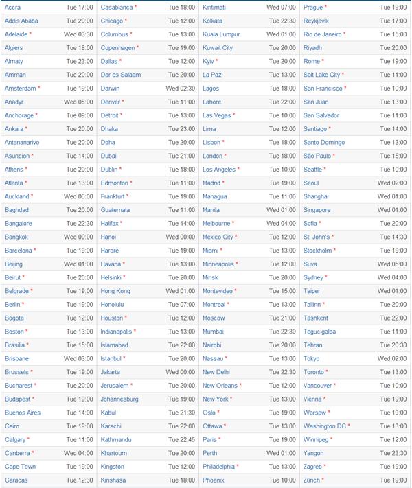 ipad event calendar