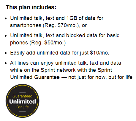 Best Buy Sprint deal