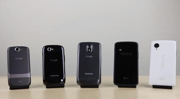 Nexus lineup