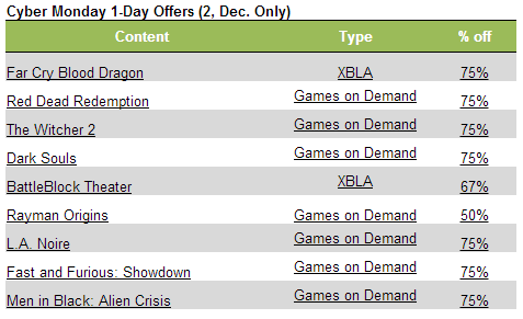 Xbox 360 cyber monday offers