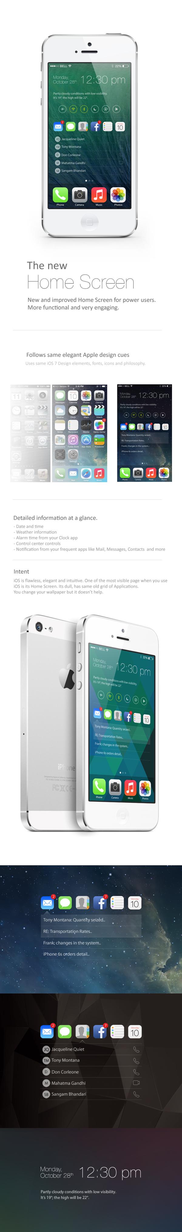 iOS 8 concept chart