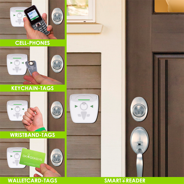 Okidokeys Is An App Controlled Smart Lock For Your Home