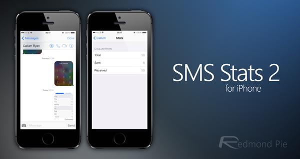 SMS Stats 2 header