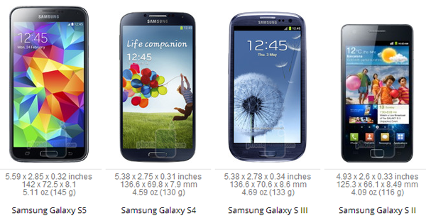 samsung galaxy phone size comparison