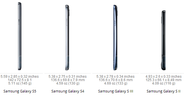 GS5 size comparison 2