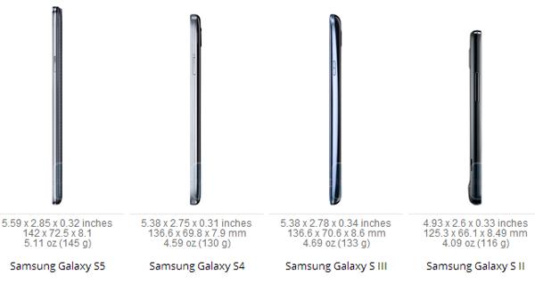 GS5 size comparison 2