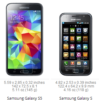 GS5 size comparison 3