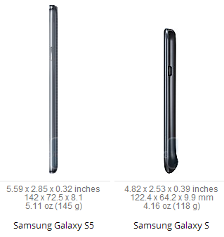GS5 size comparison 4