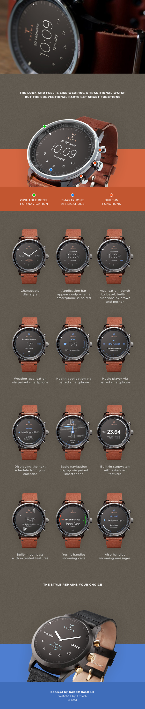 iWatch concept full 2