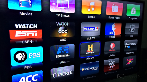 Apple TV history lifetime AE
