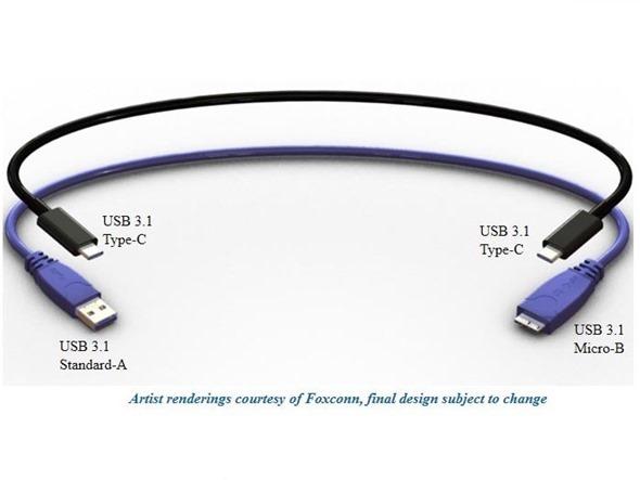 USB 31