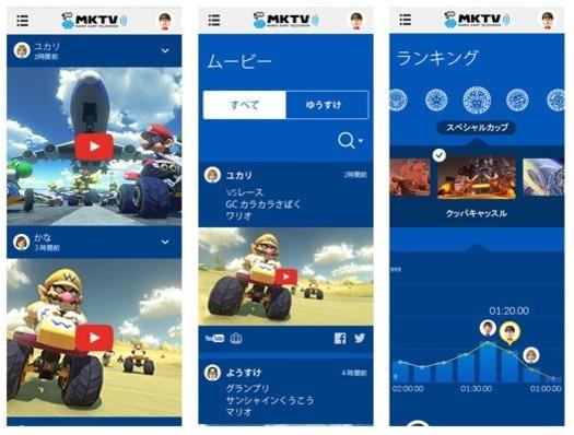 Mario Kart TV
