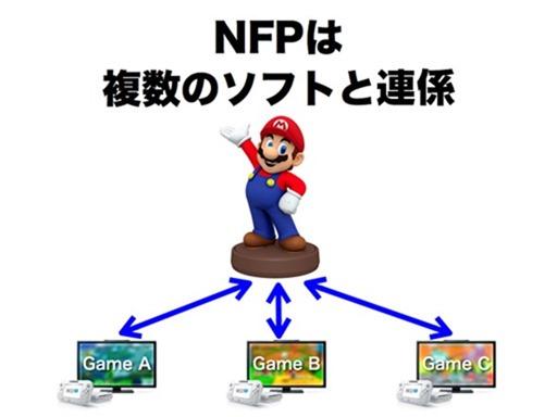 Nintendo Web Service