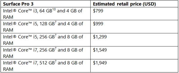 Surface Pro 3 pricing