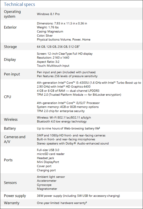 Surface Pro 3 tech specs