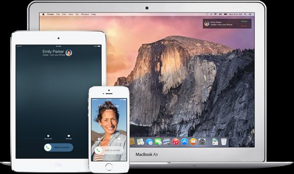 iOS 8 OS X 10.10